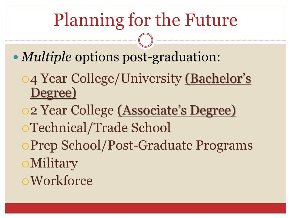 Planning for the Future Multiple options post-graduation: (Bachelor's Degree)  4 Year College/University (Bachelor's Degree) (Associate's Degree)  2 Year College (Associate's Degree)  Technical/Trade School  Prep School/Post-Graduate Programs  Military  Workforce