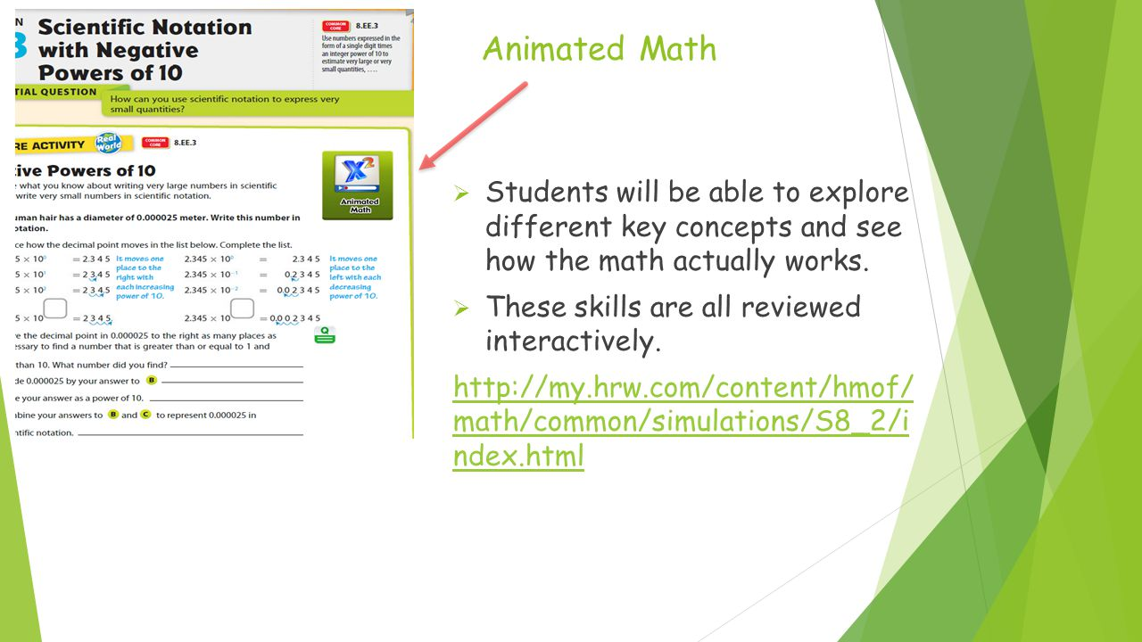 Animated Math  Students will be able to explore different key concepts and see how the math actually works.