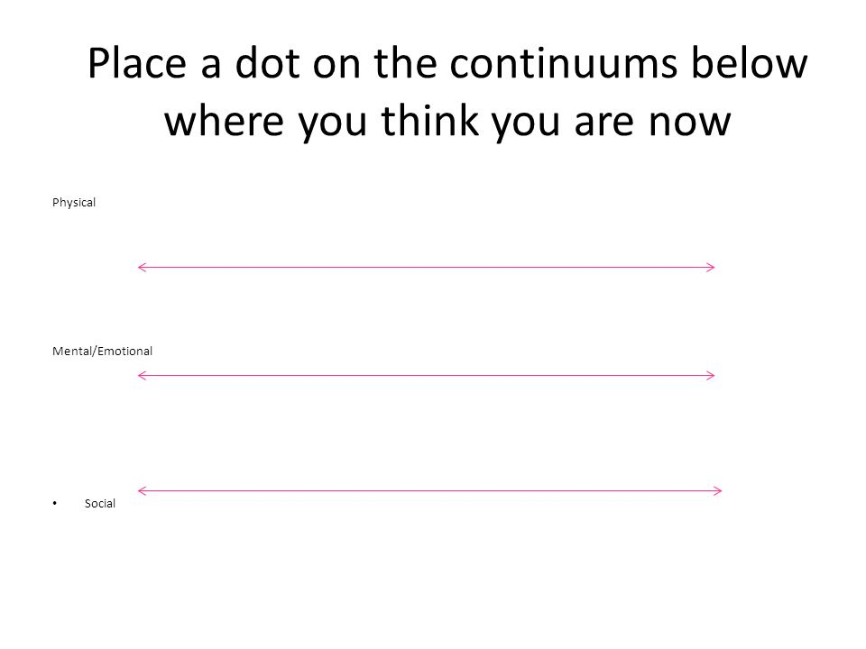 Place a dot on the continuums below where you think you are now Physical Mental/Emotional Social