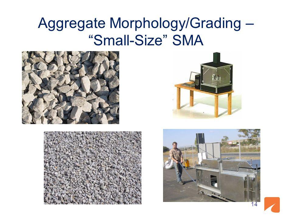 Aggregate Morphology/Grading – Small-Size SMA 14