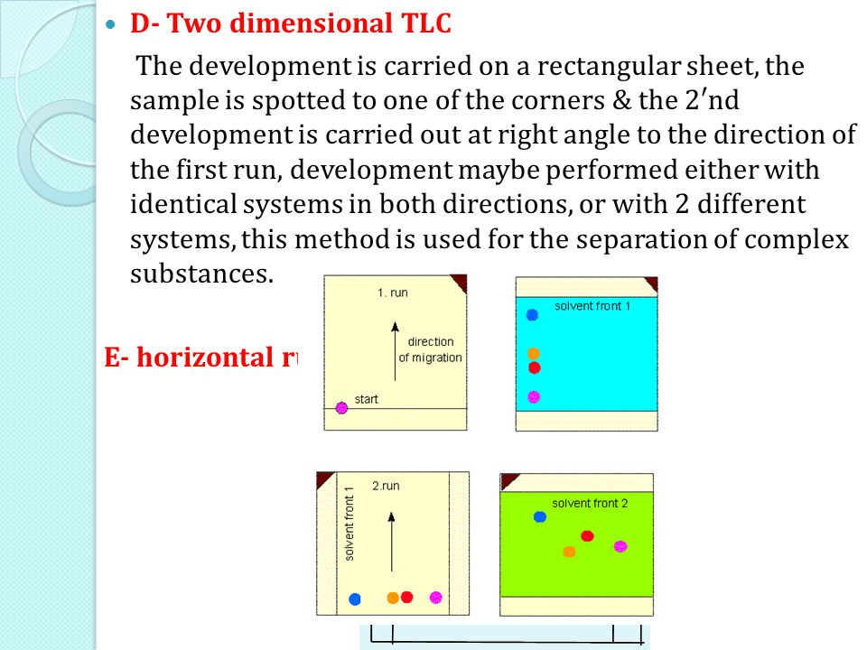 D- Two dimensional TLC The development is carried on a rectangular sheet, the sample is spotted to one of the corners & the 2′nd development is carried out at right angle to the direction of the first run, development maybe performed either with identical systems in both directions, or with 2 different systems, this method is used for the separation of complex substances.