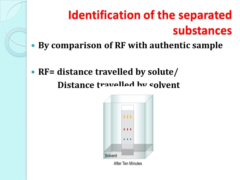 Identification of the separated substances By comparison of RF with authentic sample RF= distance travelled by solute/ Distance travelled by solvent