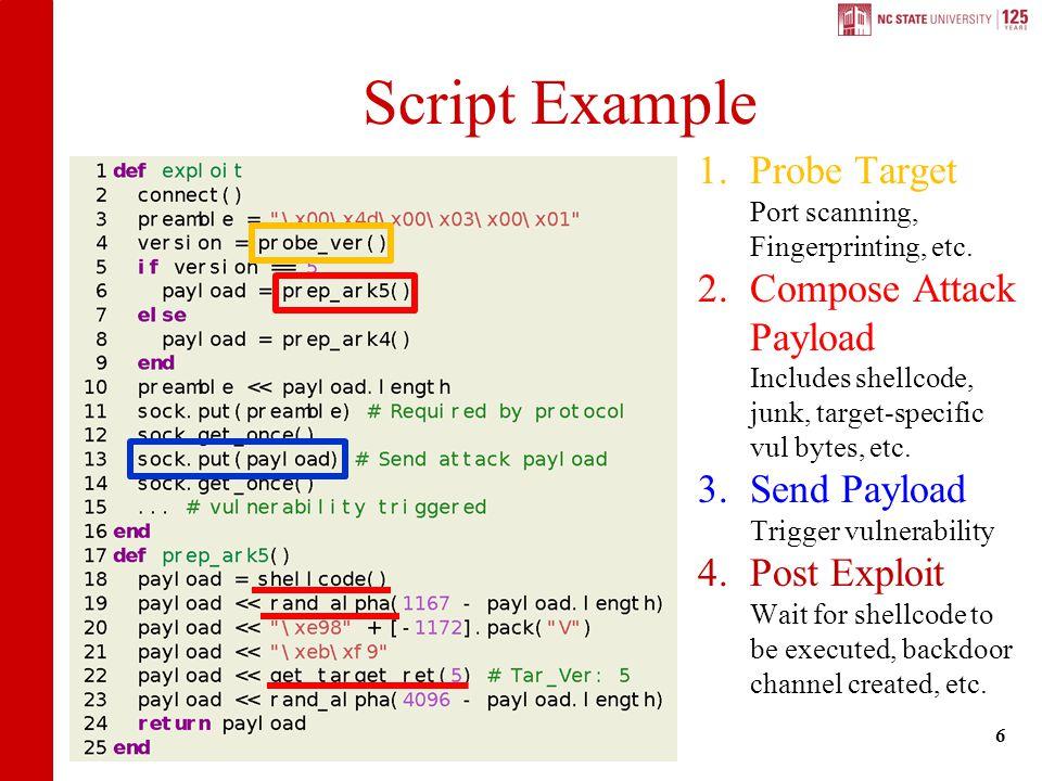 Script Example 1.Probe Target Port scanning, Fingerprinting, etc. 2.Compose Attack Payload Includes shellcode, junk, target-specific vul bytes, etc. 3