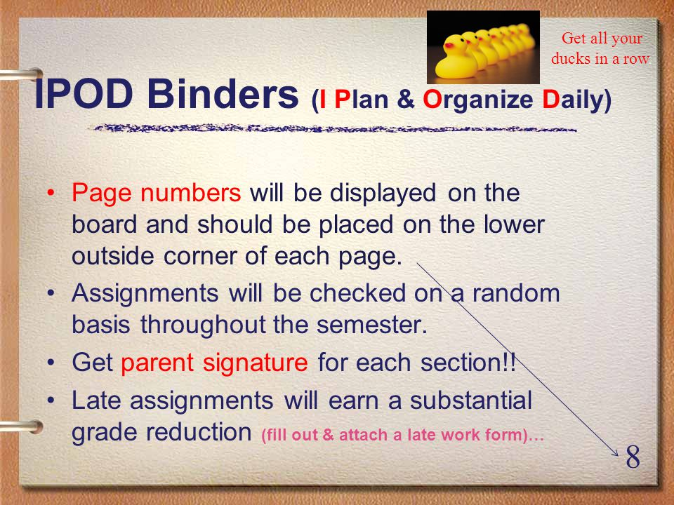 IPOD Binders (I Plan & Organize Daily) Page numbers will be displayed on the board and should be placed on the lower outside corner of each page. Assi