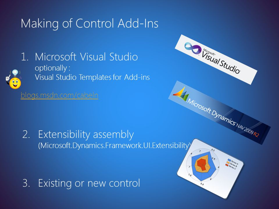 Latest version at http://toolbox/Win8ppt 1. Microsoft Visual Studio optionally : Visual Studio Templates for Add-ins blogs.msdn.com/cabeln 2. Extensib