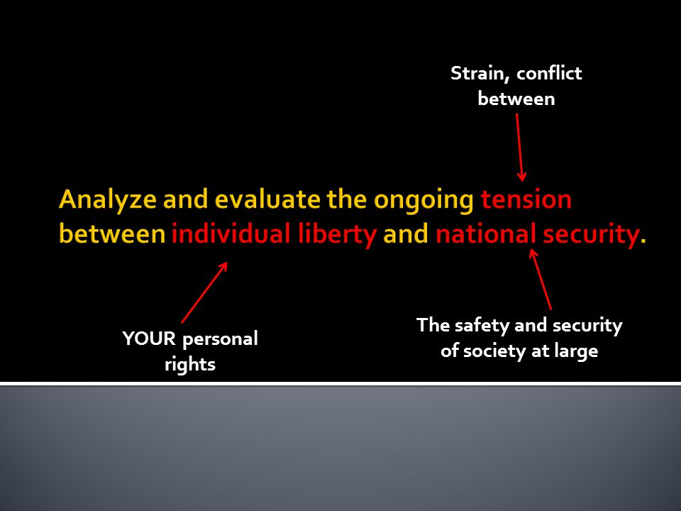 Strain, conflict between YOUR personal rights The safety and security of society at large