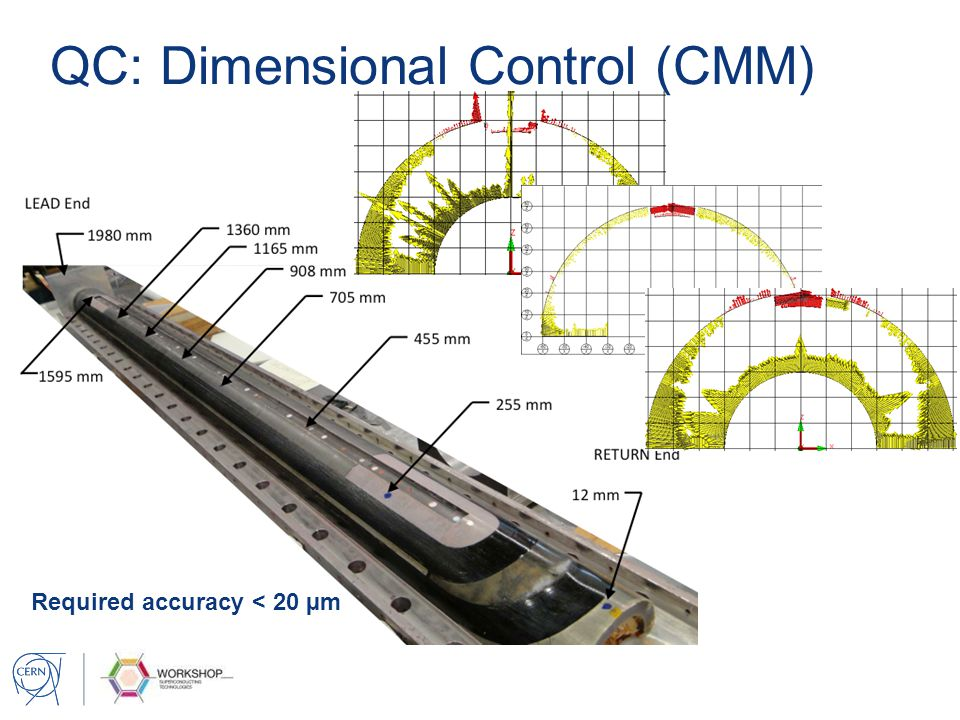 QC: Dimensional Control (CMM) Required accuracy < 20 µm