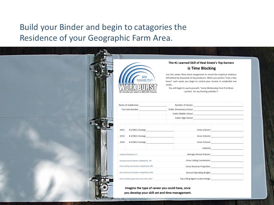 Build your Binder and begin to catagories the Residence of your Geographic Farm Area.
