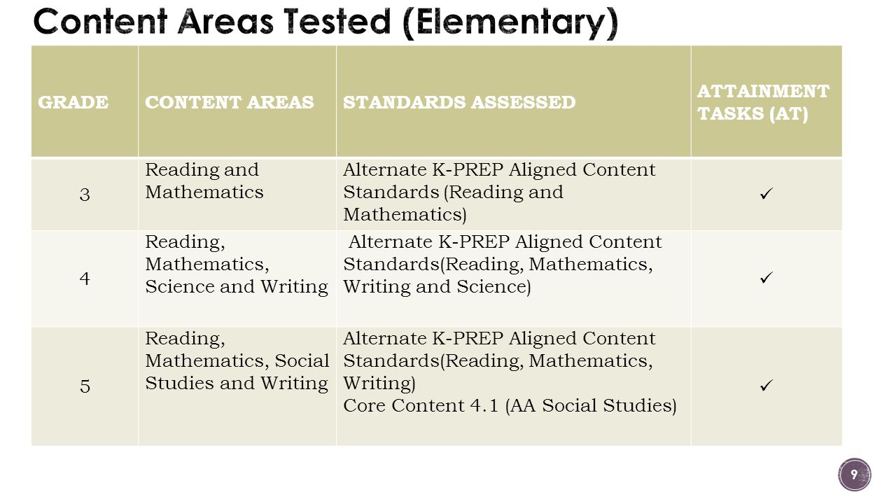 9 GRADECONTENT AREASSTANDARDS ASSESSED ATTAINMENT TASKS (AT) 3 Reading and Mathematics Alternate K-PREP Aligned Content Standards (Reading and Mathema