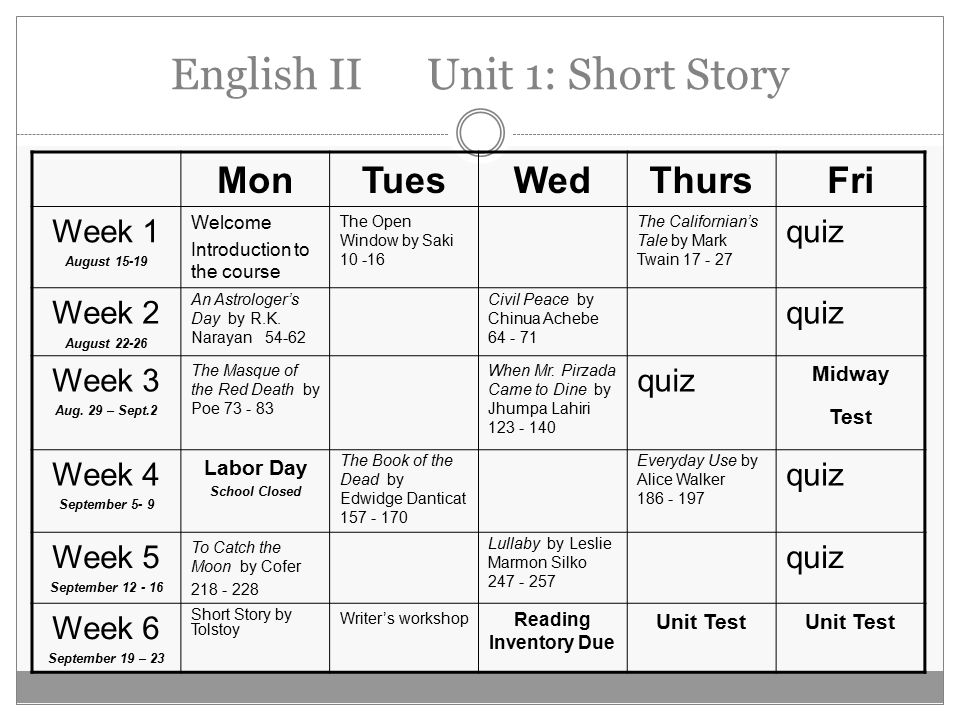 English II Unit 1: Short Story MonTuesWedThursFri Week 1 August 15-19 Welcome Introduction to the course The Open Window by Saki 10 -16 The Californian's Tale by Mark Twain 17 - 27 quiz Week 2 August 22-26 An Astrologer's Day by R.K.