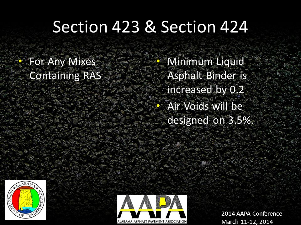 2014 AAPA Conference March 11-12, 2014 Section 423 & Section 424 For Any Mixes Containing RAS Minimum Liquid Asphalt Binder is increased by 0.2 Air Voids will be designed on 3.5%.