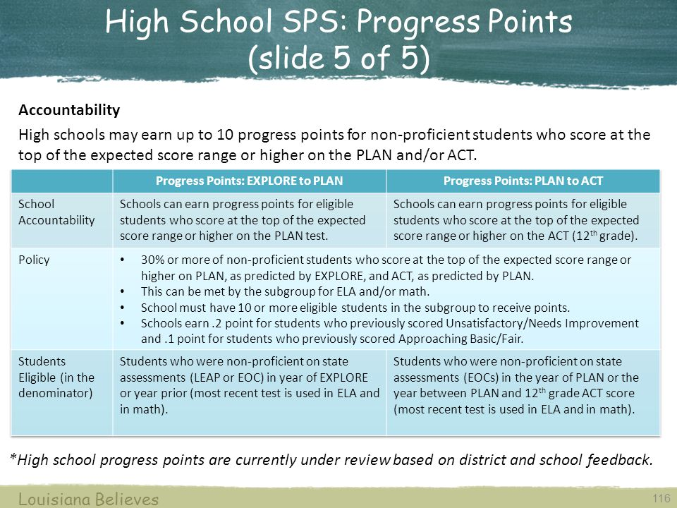 High School SPS: Progress Points (slide 5 of 5) 116 Louisiana Believes Accountability High schools may earn up to 10 progress points for non-proficient students who score at the top of the expected score range or higher on the PLAN and/or ACT.