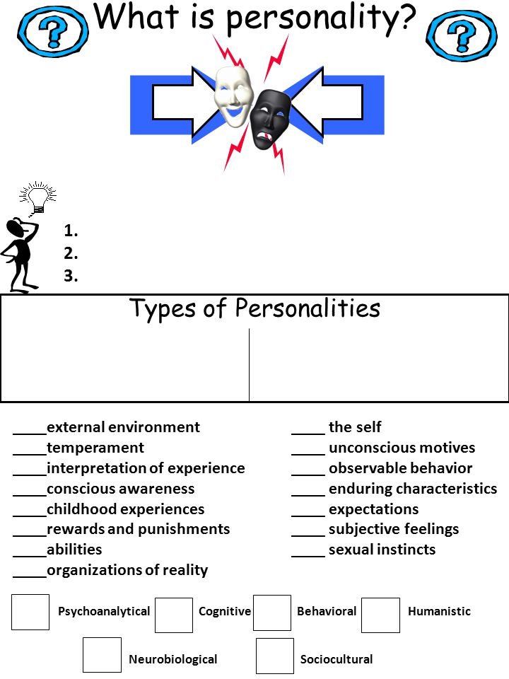 What is personality? Types of Personalities ____external environment ____temperament ____interpretation of experience ____conscious awareness ____chil