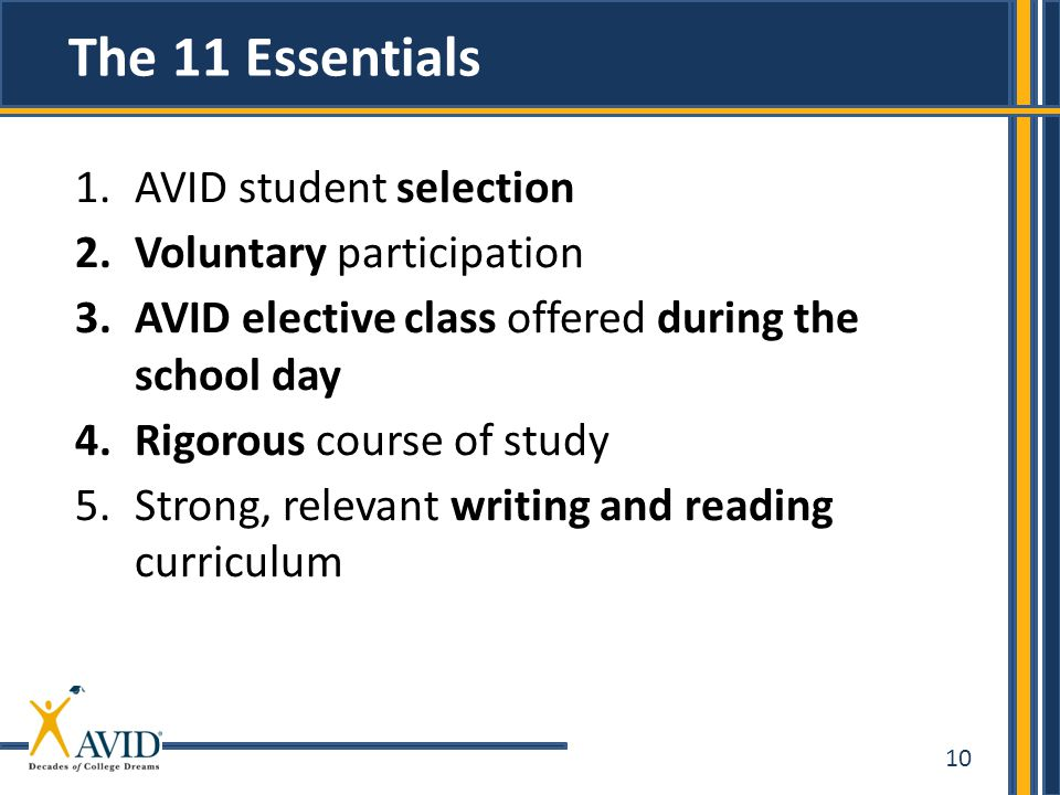 10 1.AVID student selection 2.Voluntary participation 3.AVID elective class offered during the school day 4.Rigorous course of study 5.Strong, relevant writing and reading curriculum The 11 Essentials