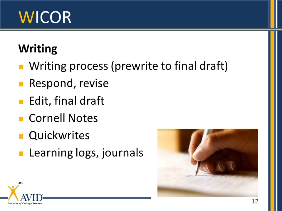 12 WICOR Writing Writing process (prewrite to final draft) Respond, revise Edit, final draft Cornell Notes Quickwrites Learning logs, journals