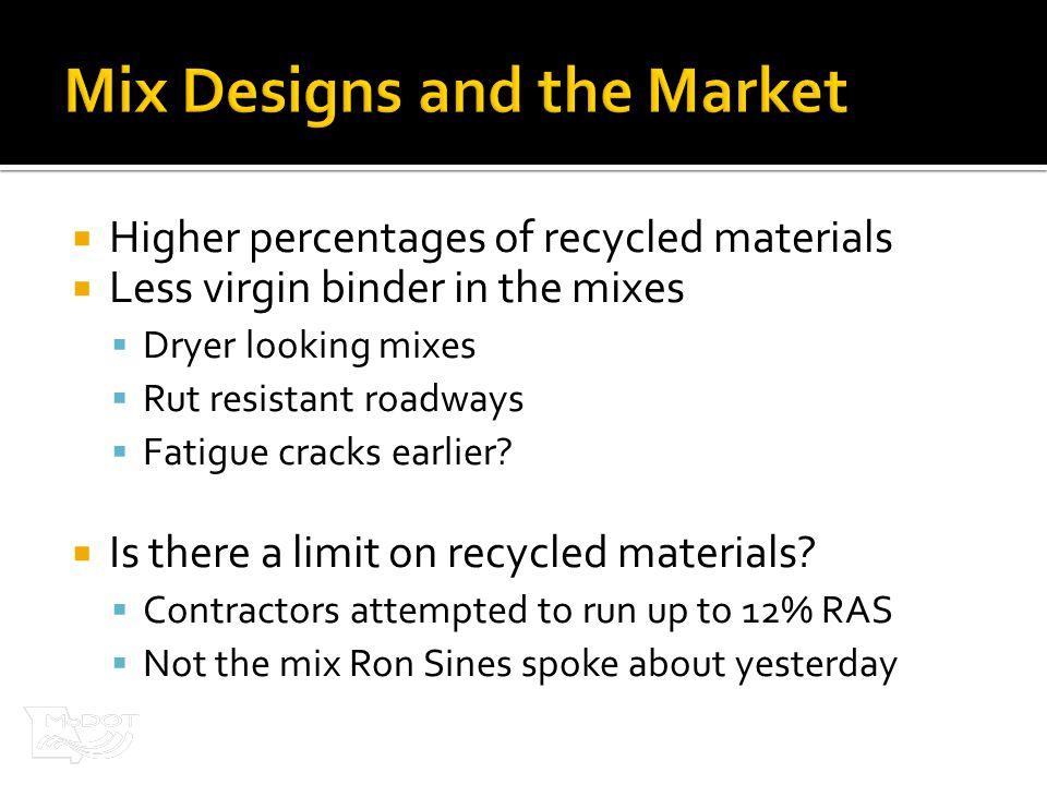  Higher percentages of recycled materials  Less virgin binder in the mixes  Dryer looking mixes  Rut resistant roadways  Fatigue cracks earlier.