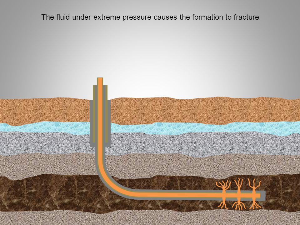 The fluid under extreme pressure causes the formation to fracture