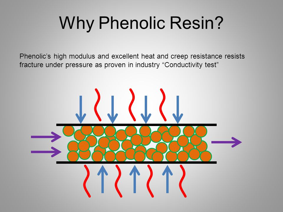 """Phenolic's high modulus and excellent heat and creep resistance resists fracture under pressure as proven in industry """"Conductivity test"""" Why Phenolic"""