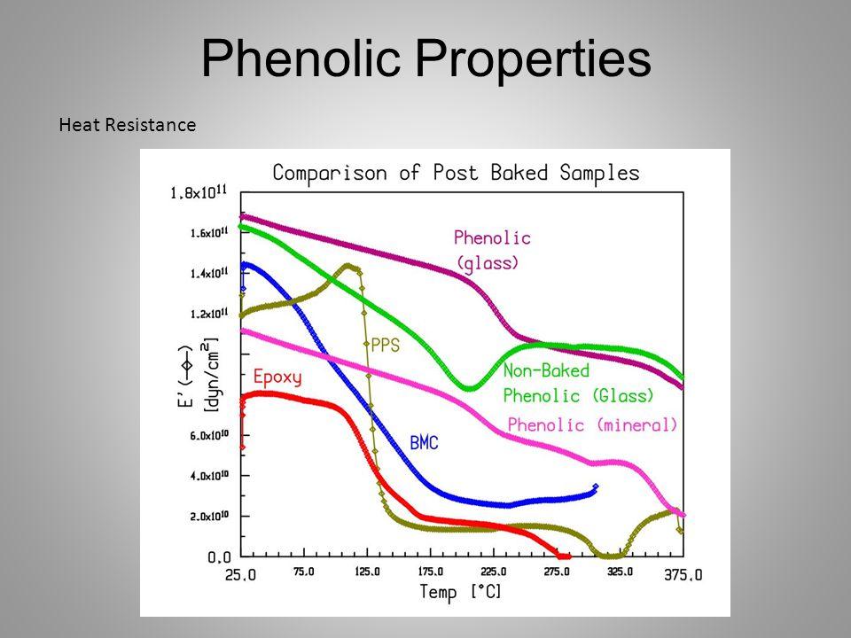 Heat Resistance Phenolic Properties