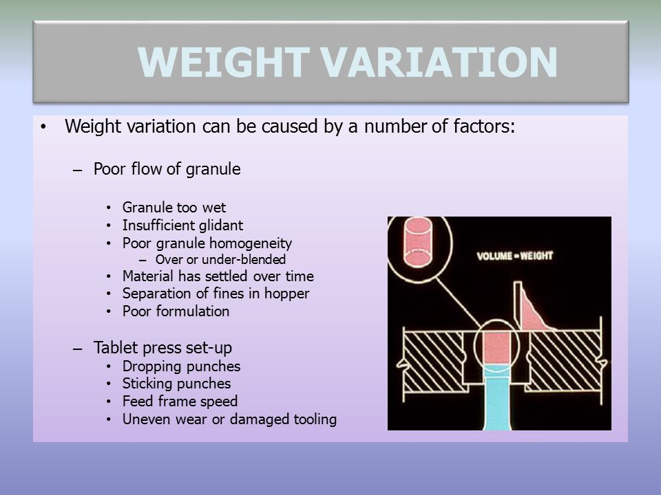 WEIGHT VARIATION Weight variation can be caused by a number of factors: – Poor flow of granule Granule too wet Insufficient glidant Poor granule homog