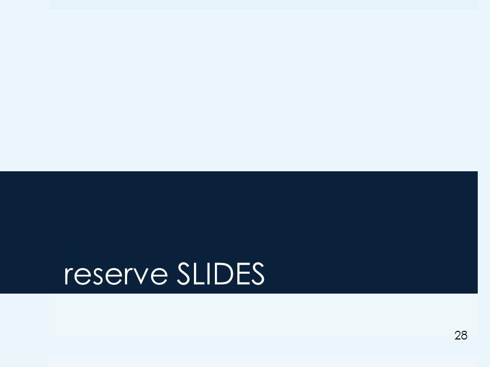 reserve SLIDES 28