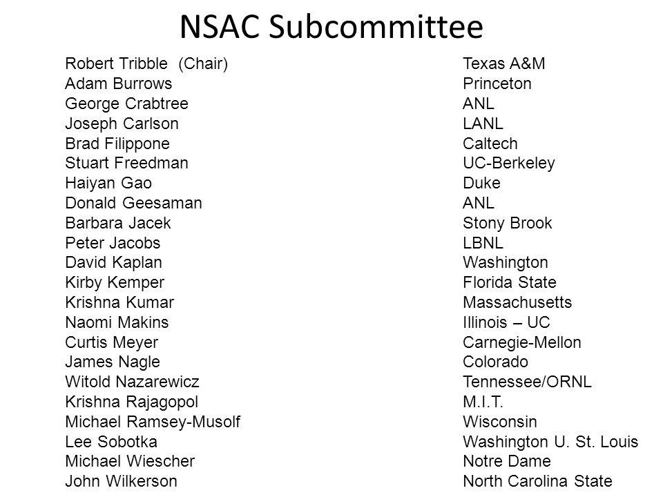 NSAC Subcommittee Robert Tribble (Chair)Texas A&M Adam BurrowsPrinceton George CrabtreeANL Joseph CarlsonLANL Brad FilipponeCaltech Stuart FreedmanUC-