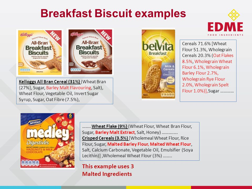 Breakfast Biscuit examples Kelloggs All Bran Cereal (31%) (Wheat Bran {27%}, Sugar, Barley Malt Flavouring, Salt), Wheat Flour, Vegetable Oil, Invert Sugar Syrup, Sugar, Oat Fibre (7.5%), Cereals 71.6% [Wheat Flour 51.3%, Wholegrain Cereals 20.3% (Oat Flakes 8.5%, Wholegrain Wheat Flour 6.1%, Wholegrain Barley Flour 2.7%, Wholegrain Rye Flour 2.0%, Wholegrain Spelt Flour 1.0%)],Sugar ………… ……..Wheat Flake (9%) (Wheat Flour, Wheat Bran Flour, Sugar, Barley Malt Extract, Salt, Honey) ……….….