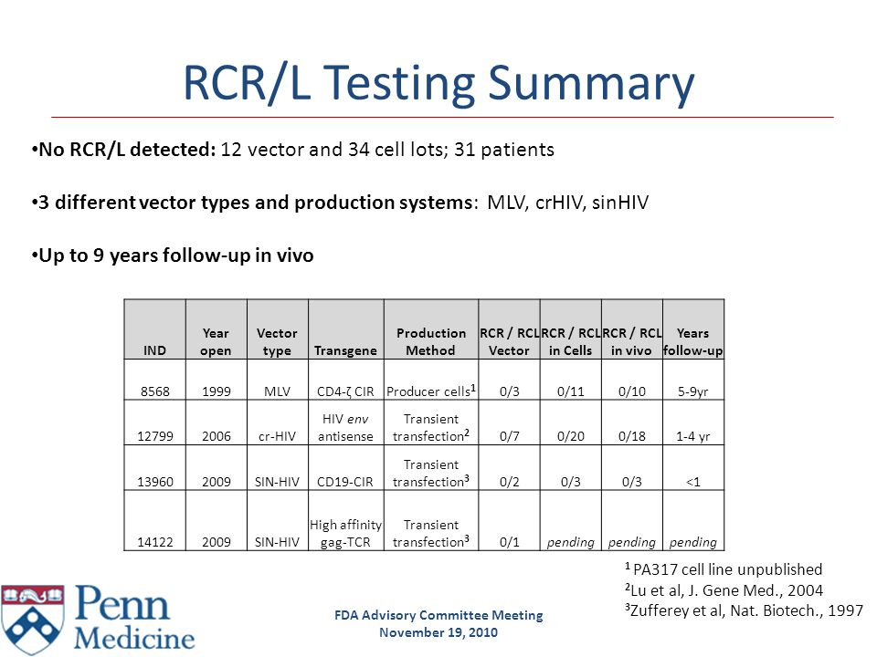 FDA Advisory Committee Meeting November 19, 2010 RCR Testing in IND 8568 (MLV) Clinical indication: HIV; CD4-zeta CIR Target cells: CD4 and CD8 T cells Vector and Cell product: Supernatant and cells cocultured with M.