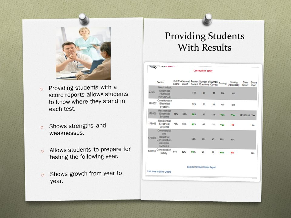Providing Students With Results o Providing students with a score reports allows students to know where they stand in each test.