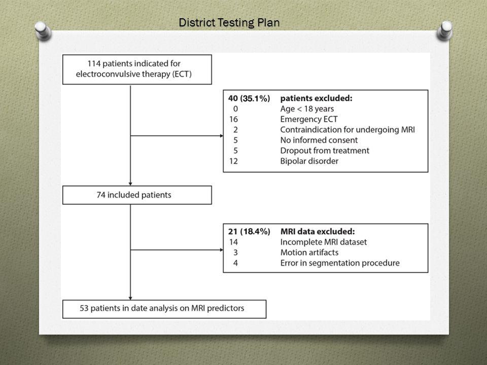 District Testing Plan