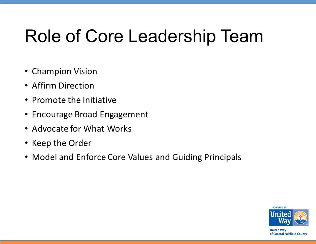 Role of Core Leadership Team Champion Vision Affirm Direction Promote the Initiative Encourage Broad Engagement Advocate for What Works Keep the Order Model and Enforce Core Values and Guiding Principals