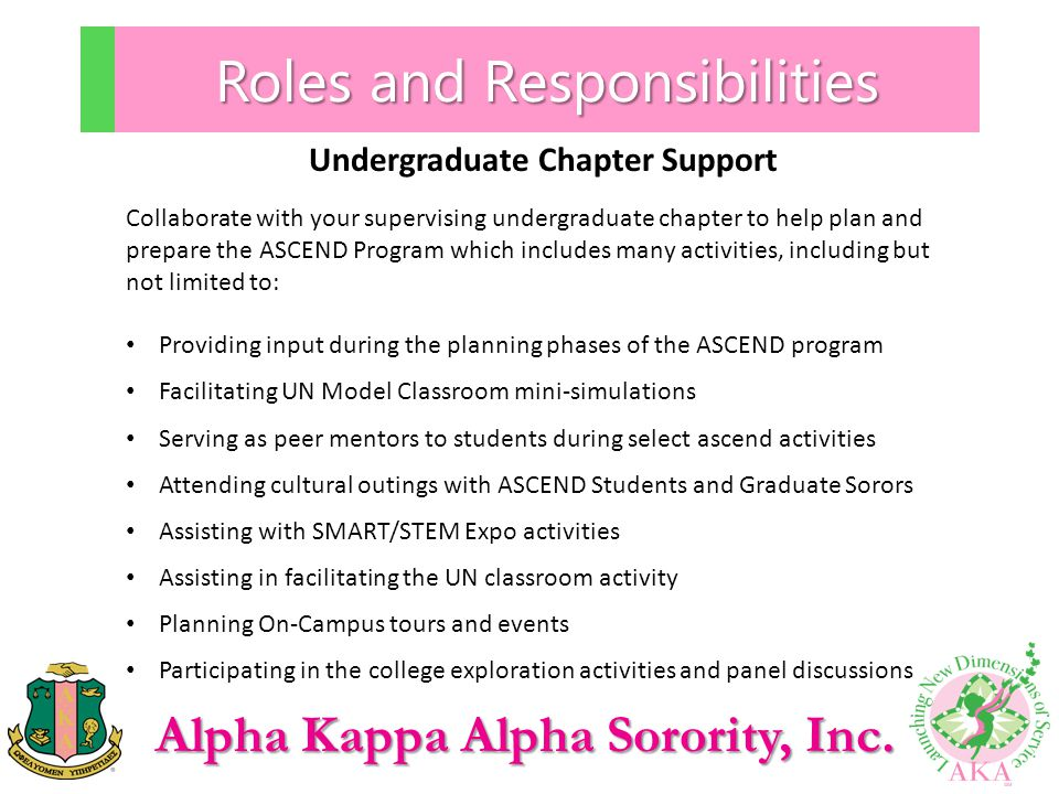Alpha Kappa Alpha Sorority, Inc. Roles and Responsibilities Undergraduate Chapter Support Collaborate with your supervising undergraduate chapter to h