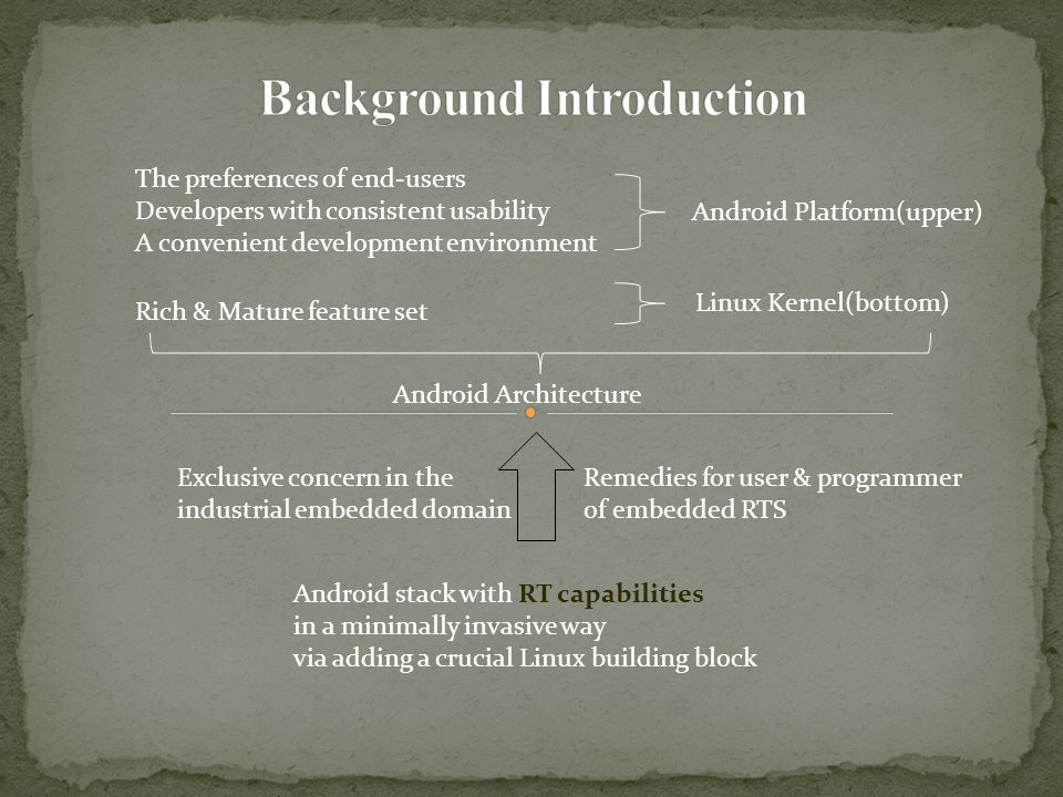 The preferences of end-users Developers with consistent usability A convenient development environment Android Platform(upper) Rich & Mature feature set Linux Kernel(bottom) Android Architecture Android stack with RT capabilities in a minimally invasive way via adding a crucial Linux building block Exclusive concern in the industrial embedded domain Remedies for user & programmer of embedded RTS