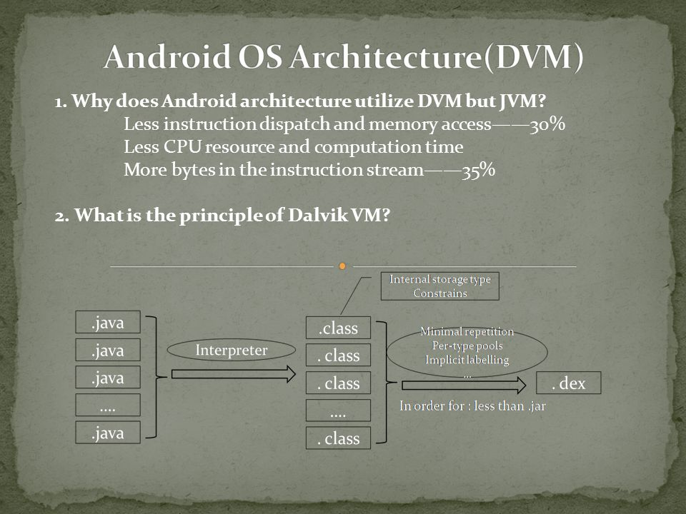 1. Why does Android architecture utilize DVM but JVM.