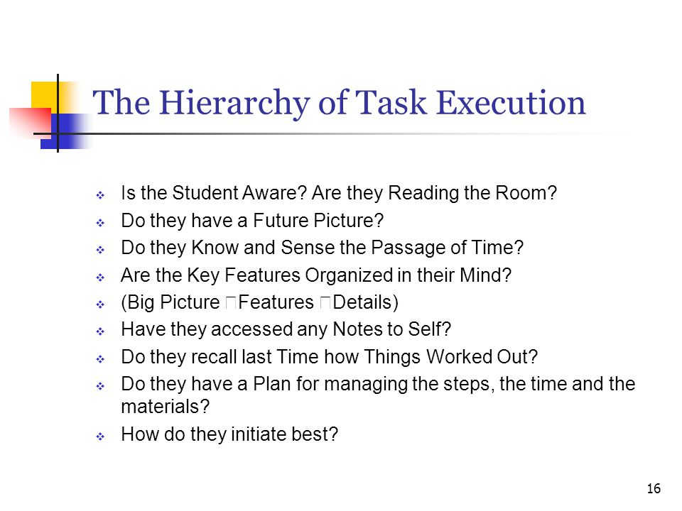 The Hierarchy of Task Execution  Is the Student Aware? Are they Reading the Room?  Do they have a Future Picture?  Do they Know and Sense the Passa