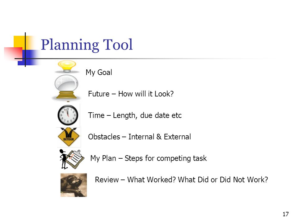 Planning Tool My Goal Future – How will it Look? Time – Length, due date etc Obstacles – Internal & External My Plan – Steps for competing task Review