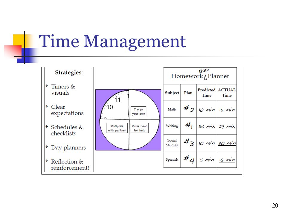 Time Management 20