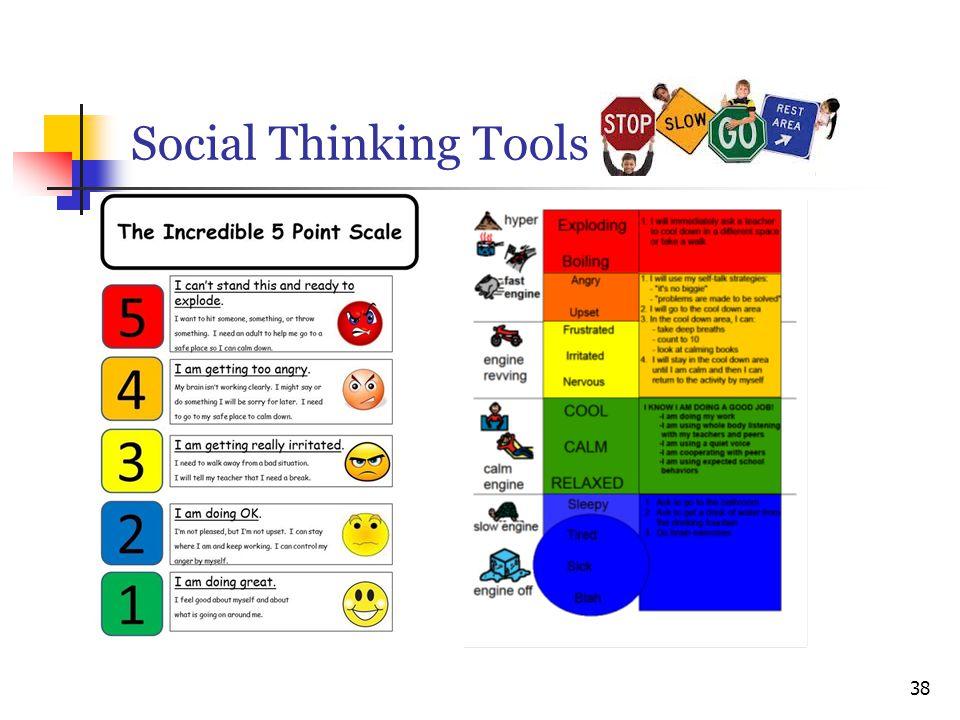 Social Thinking Tools 38