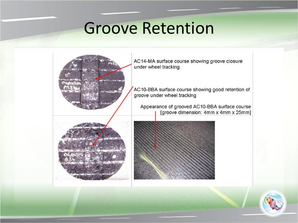 Groove Retention