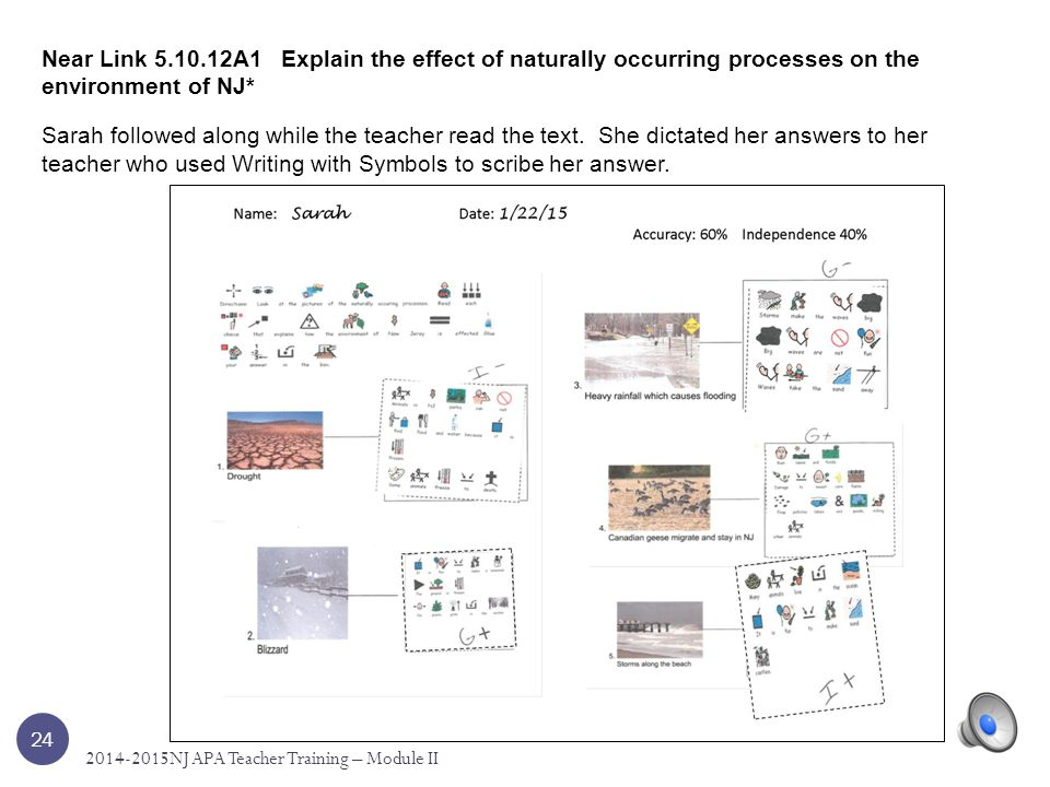 23 Accessing the CPI Links for All Students Sarah is in 12 th grade. She uses picture symbols to read. She often needs gestural prompts to help her an