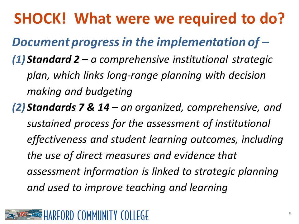 16 Rebound! Strengthening Standards 2 & 7 Planning – Budgeting – Assessing – Improving Time Line
