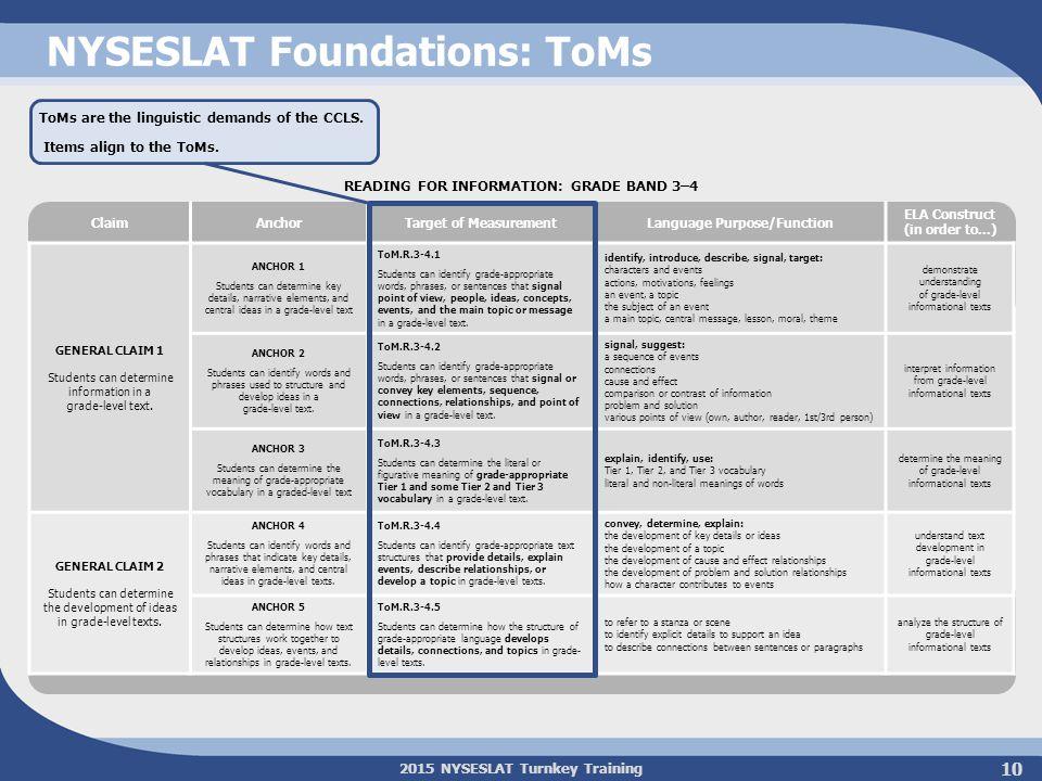 2015 NYSESLAT Turnkey Training 10 NYSESLAT Foundations: ToMs ClaimAnchorTarget of MeasurementLanguage Purpose/Function ELA Construct (in order to...)