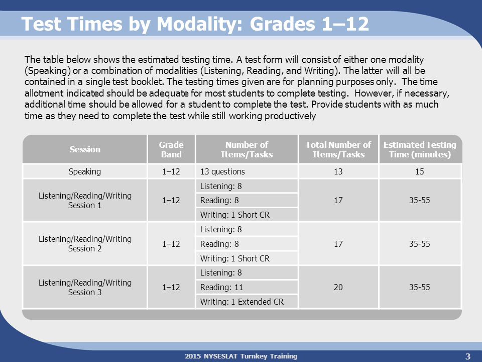 2015 NYSESLAT Turnkey Training Grades 3–4: Extended Constructed Response *Please see your binder for a full rubric* Score Point 3 Response contains mostly grade-appropriate simple sentences and some complex sentences Response is related to the prompt Response includes some sentence structures that introduce, develop, and complete a narrative Response contains many details, events in sequence, and a closure in response to the prompt Response is always clear; though errors may be present, they rarely obscure meaning 84