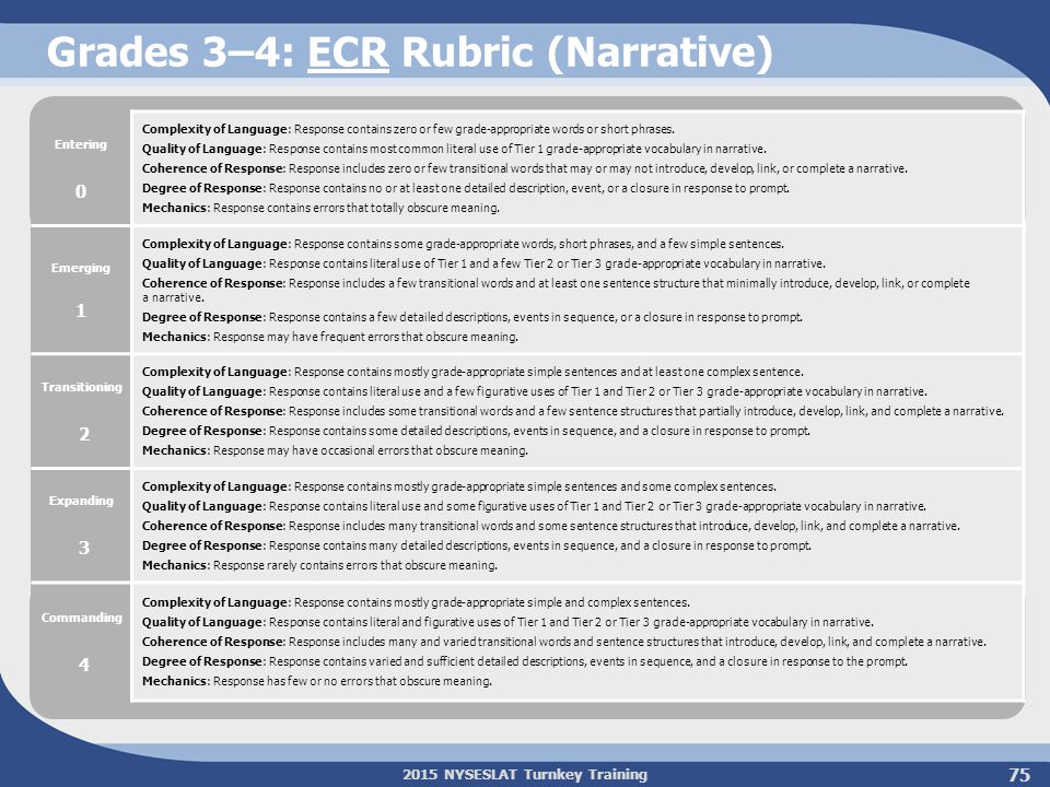 2015 NYSESLAT Turnkey Training Grades 3–4: ECR Rubric (Narrative) Entering 0 Complexity of Language: Response contains zero or few grade-appropriate w