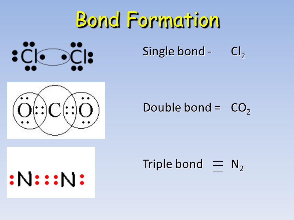 Bond Formation Single bond - Cl 2 Double bond = CO 2 Triple bond N 2