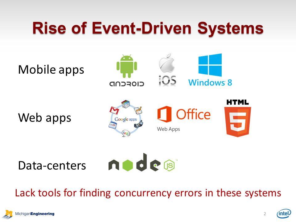 Rise of Event-Driven Systems Mobile apps Web apps Data-centers 2 Lack tools for finding concurrency errors in these systems