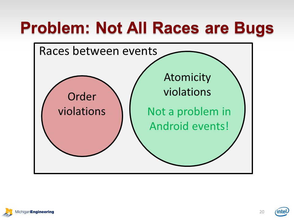 Problem: Not All Races are Bugs 20 Races between events Order violations Atomicity violations Not a problem in Android events!