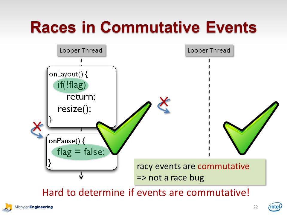 Races in Commutative Events 22 Hard to determine if events are commutative.