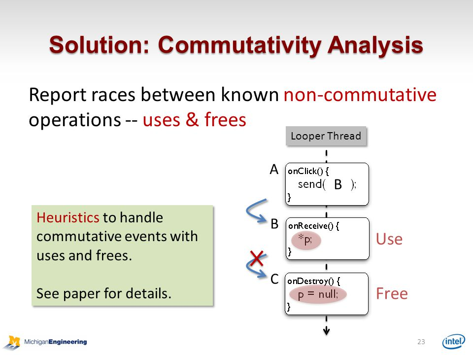 Report races between known non-commutative operations -- uses & frees Solution: Commutativity Analysis 23 Free A B C Looper Thread Use Heuristics to handle commutative events with uses and frees.